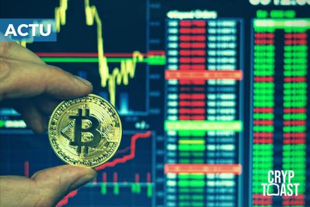 Quel est le revenu journalier des exchanges de crypto-monnaies ?