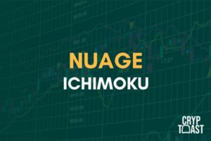 nuage-ichimoku-trading