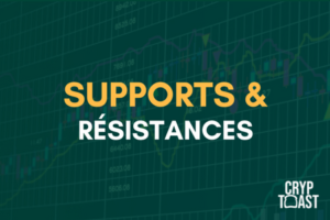 support-resistance-trading