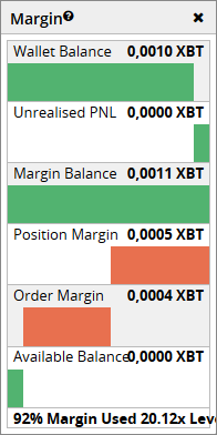 bitmex-margin
