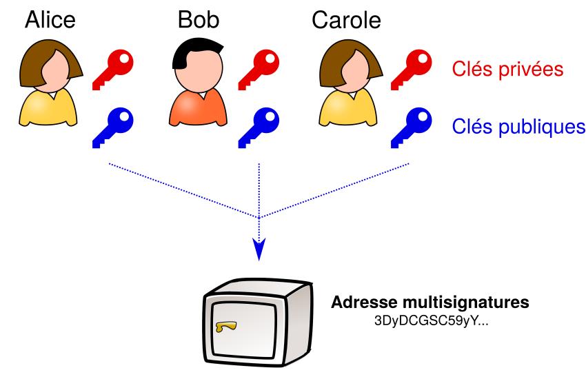 Création d'une adresse multisignatures