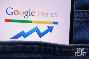 """Google Trends : Le nombre de recherches pour le mot """"bitcoin"""" a triplé"""