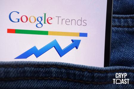 Google Trends : Le nombre de recherches pour le mot