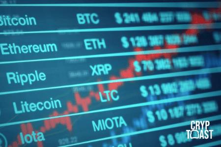 Classement: Coinbase en tête des exchanges les plus fiables