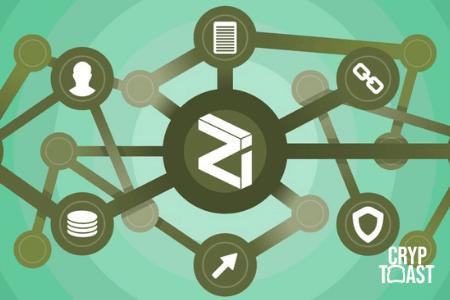 Smart contracts Zilliqa