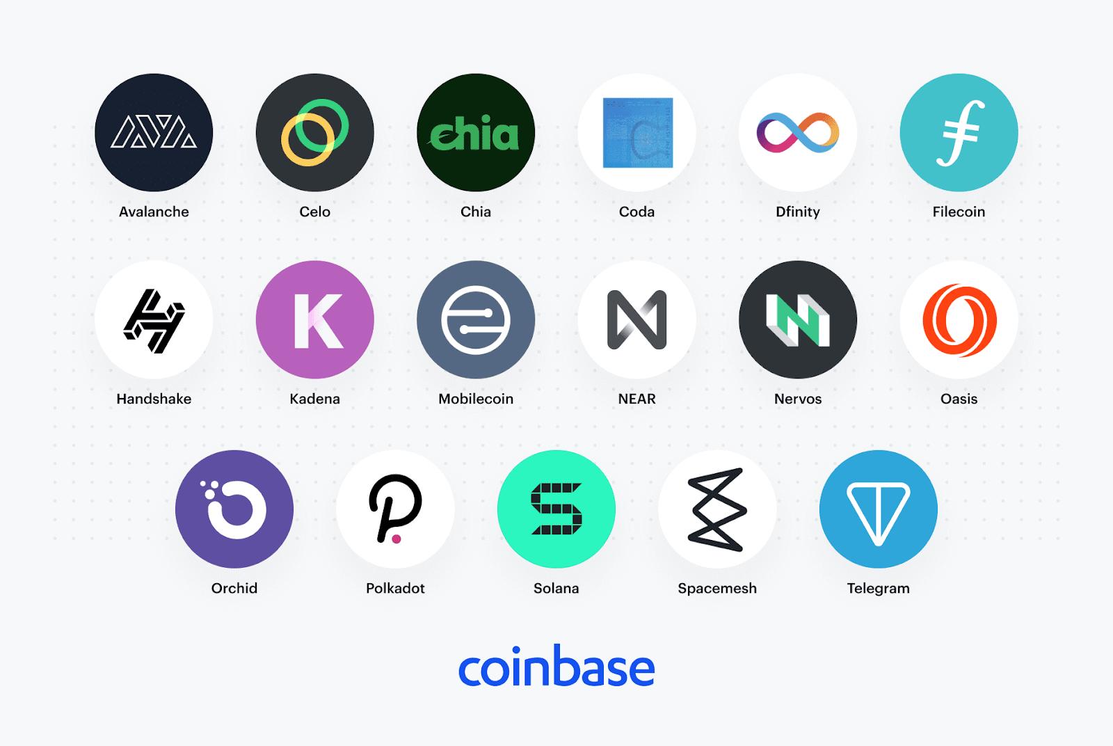 liste cryptomonnaies ajoutees coinbase