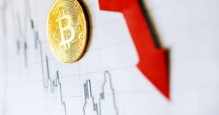 Analyse de la chute du BTC dans la nuit du 25 septembre 2019