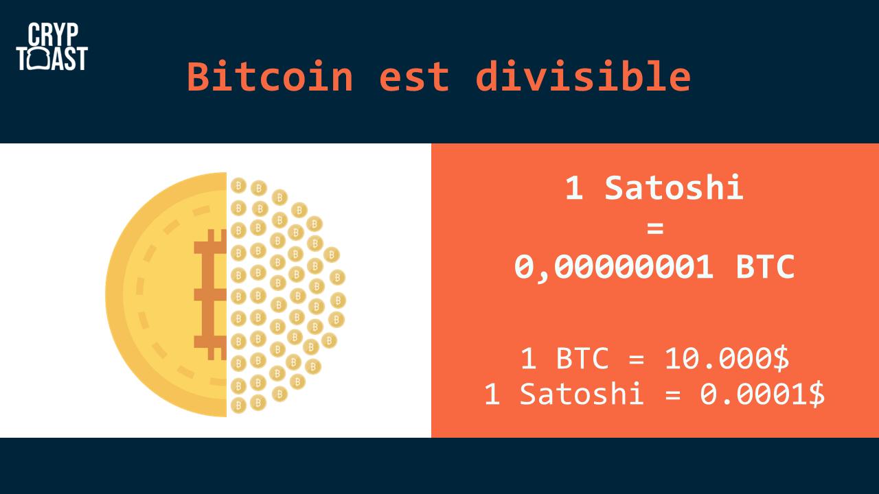 bitcoin est divisible en satoshi