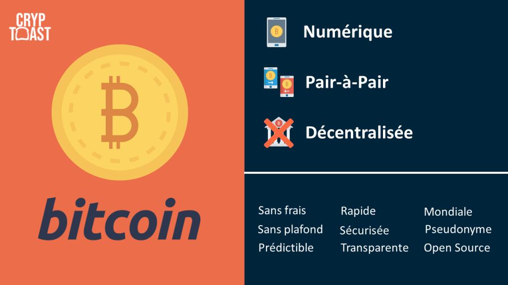 caracteristiques bitcoin
