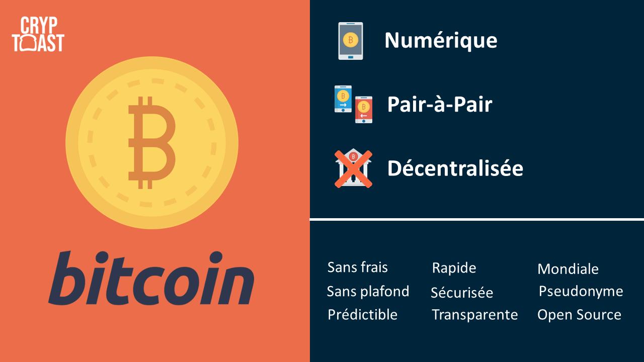 caractéristiques du bitcoin