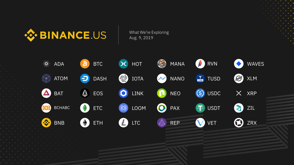 Listing Binance US