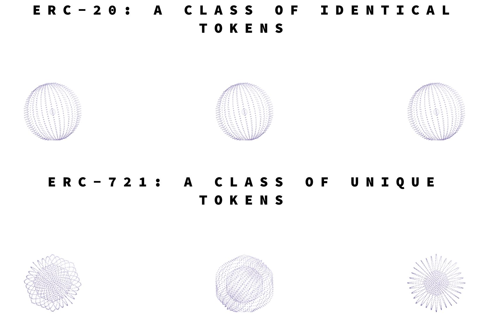 Representation des tokens non fongible
