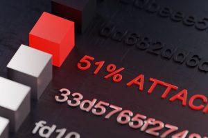 Une attaque des 51% envers Bitcoin Cash ne coûterait que $13k par heure