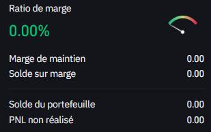 Ratio de marge