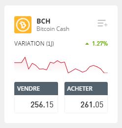 Investir sur BCH