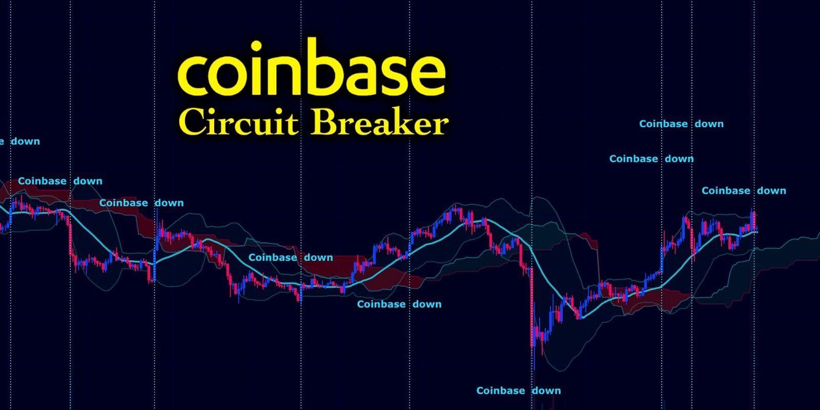 Coinbase crée-t-il de faux problèmes techniques lorsque le prix du BTC s'envole ?