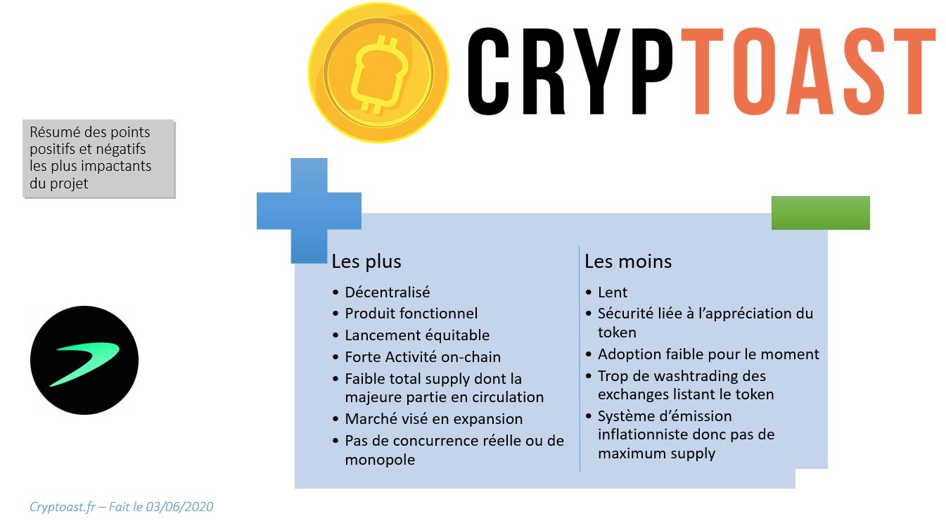 Cryptoast : Les plus et les moins du projet