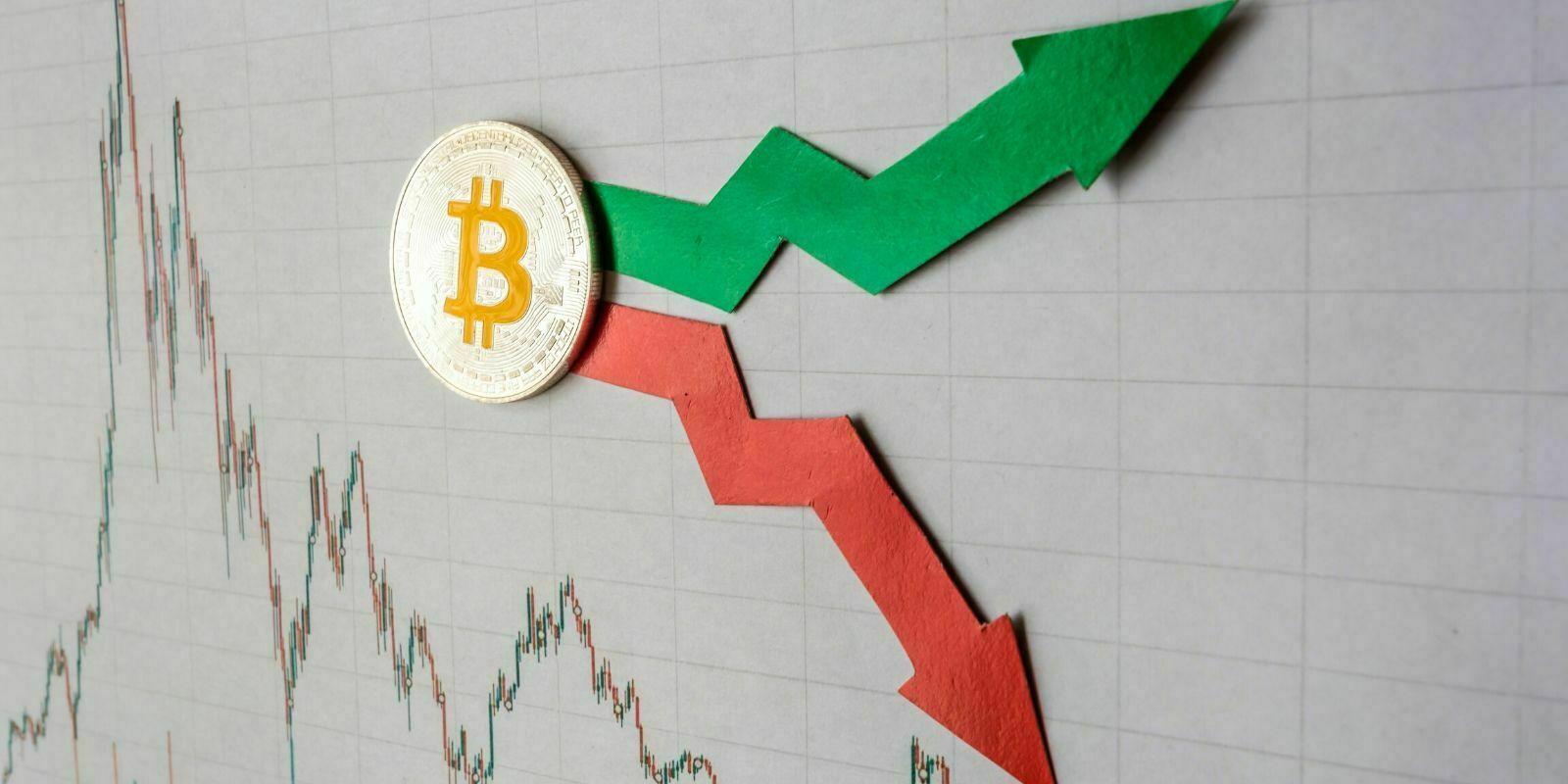 Le Bitcoin de retour au niveau des 9500$ sur fond d'incertitude