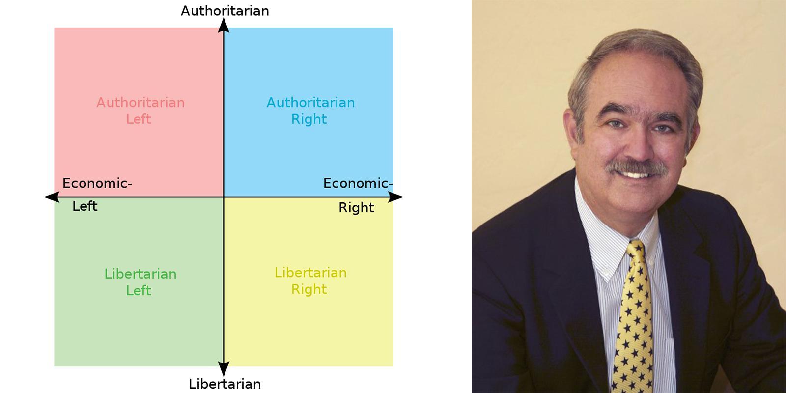 Diagramme de Nolan