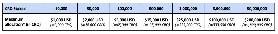 Tableau de distribution du Syndicate de l'ENJ