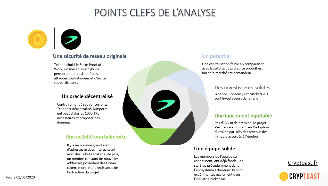 Points clefs de l'analyse