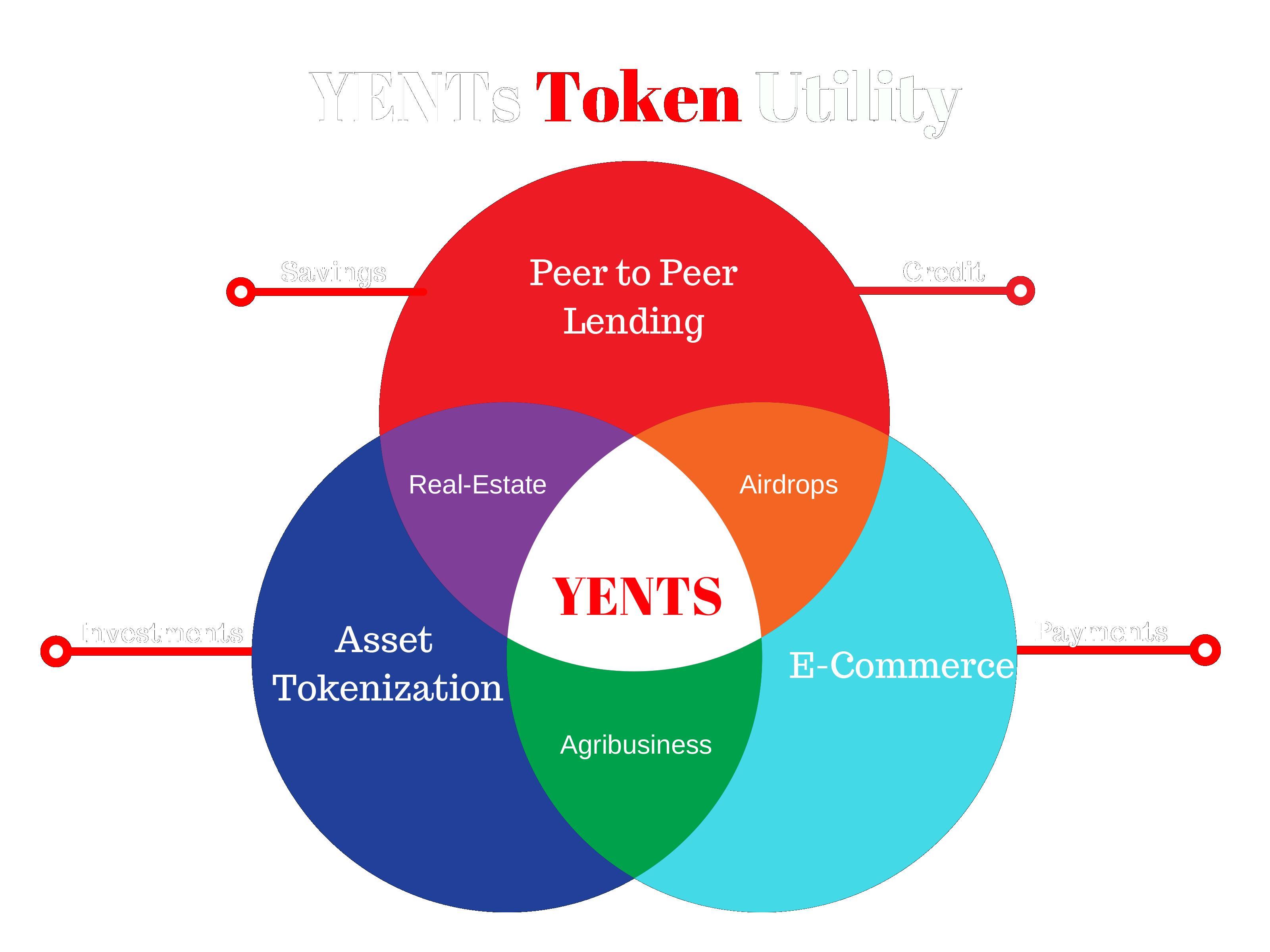 YENTS stablecoin Kenya utilité