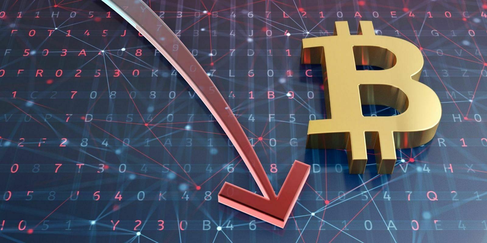 Le Bitcoin chute aux 10 000$ et provoque un bain de sang pour les altcoins