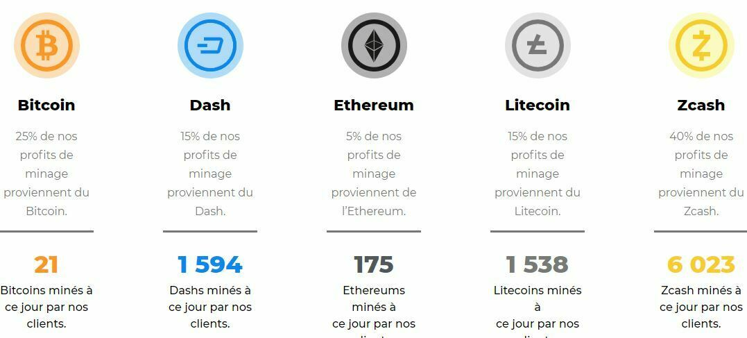 cryptomonnaies minées par summit mining