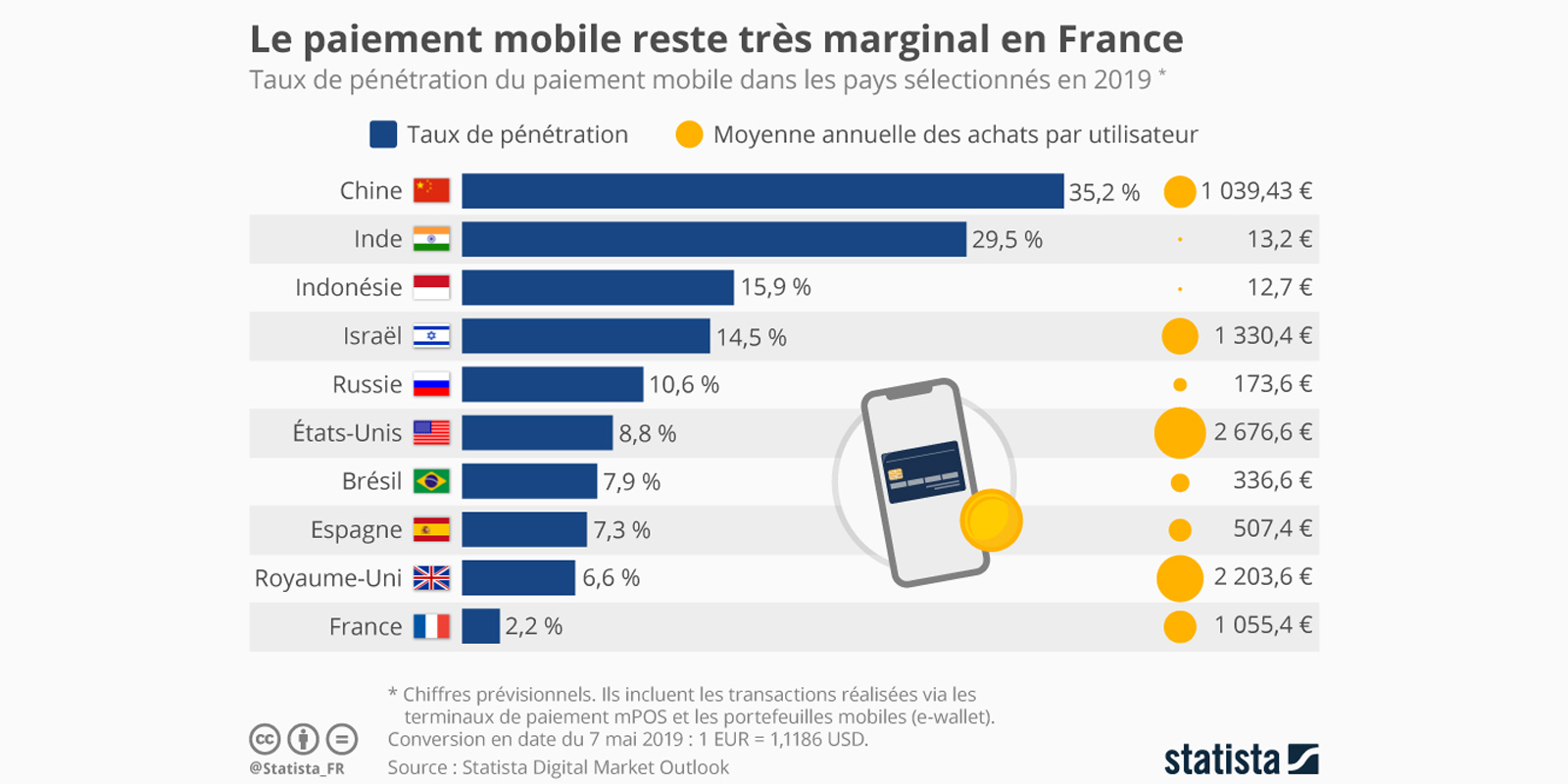 chine paiement mobile