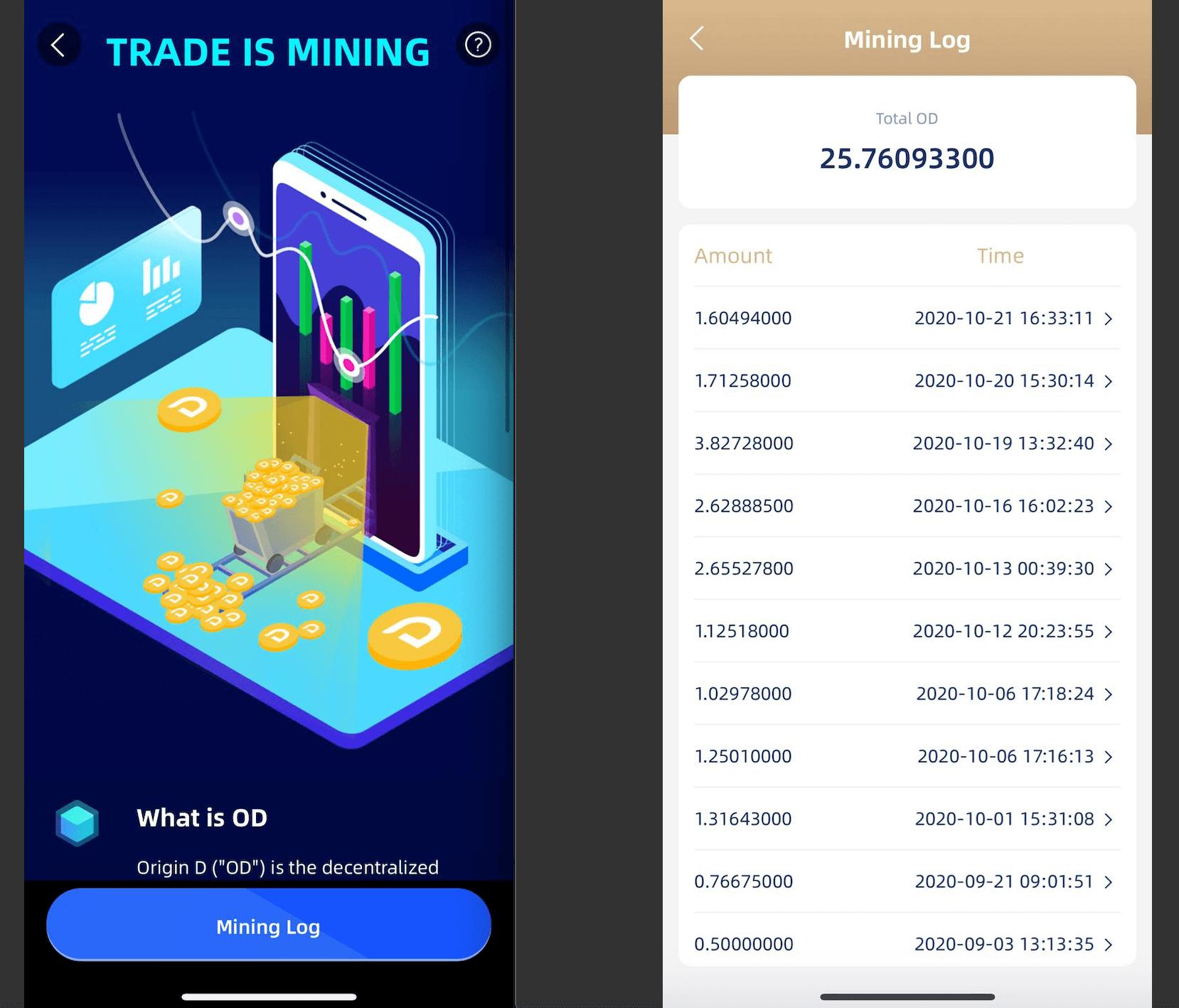 Dsdaq OD Mining