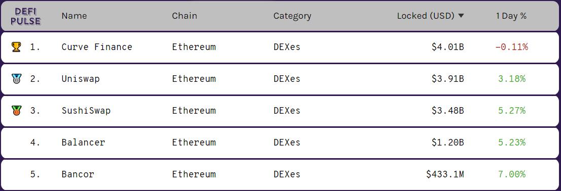 top 5 dex