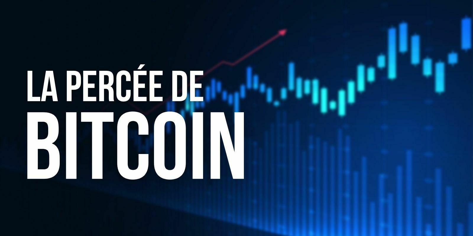 Bitcoin (BTC): un bond inattendu qui porte le cours vers les 40 000 dollars