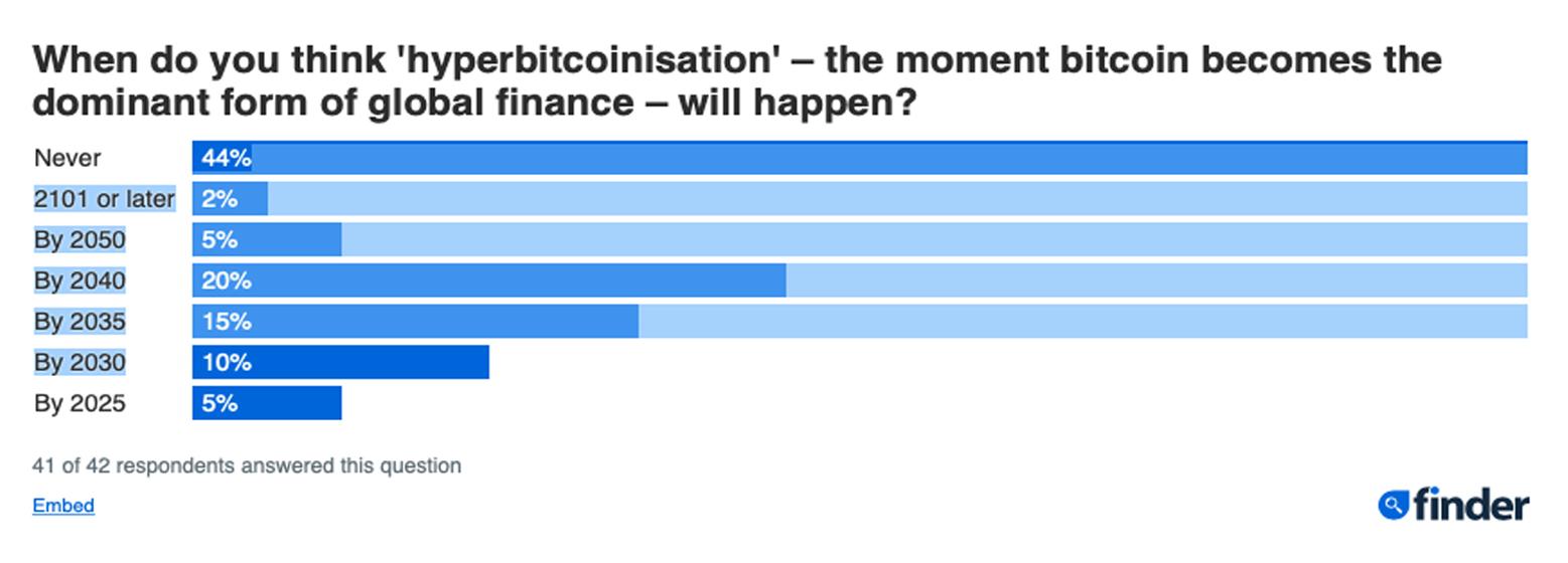 bitcoin remplacer monnaies fiduciaires