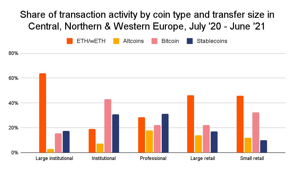 Type de pièces par pays cryptomonnaies Europe