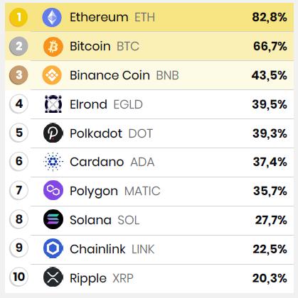 Crypto Check